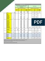 TABLA DE COMPACTACION BOMAG.pdf