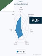 A3 B4 vs API CF.pdf