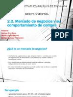 2.2.mercado de negocios y su comportamiento.pptx