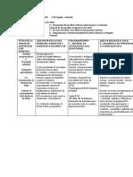 UNIDADES  PROGRAMATICAS  liceo.docx