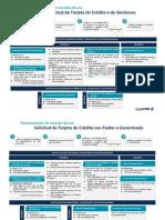 guia-recaudos-TDC.pdf