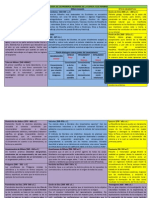 CRONOLOGIA DE LOS PRIMEROS FILOSOFOS DE LA CIENCIA Y SUS APORTES.docx