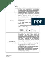 ÁCIDOS Y BASES quimica.docx