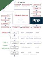 Economia para bachillerato.pdf