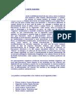 limpieza_de_los_chakras.doc