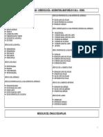 CUADROS MIOLOGA EESS 2009..pdf