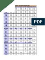 Distribución Manual Cortante sismico.xlsx