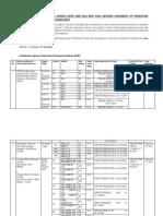 Diesel Gensets Manufacturers.pdf