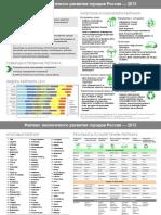 reyting_2013.pdf