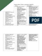 Comparativa contenidos morfo.doc