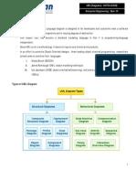 D014 (Diagrams)