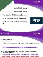 208569054 IP Addressing