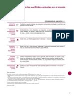 Cuadro conflictos internacionales.pdf