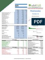 Daily Stock Watch 15 10 2014.pdf