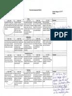 sample rubric assessments