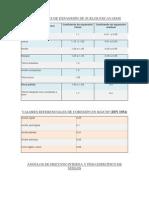 Coeficientes de expansión de suelos excavados.docx