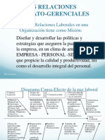 RELACIONES SINDICATO GERENCIA R.H..ppt