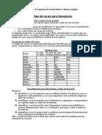 Apostila - Código de Cores de Resistores (PUC Minas).pdf
