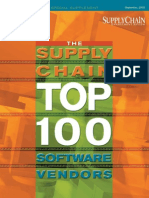 Top Scm Softwares
