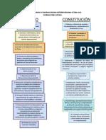 competencias exclusivas.pdf