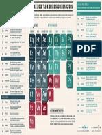 tabla-periodica-del-exito-seo.pdf