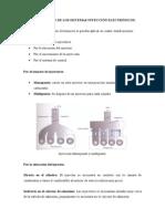 DESARROLLO_DE_LOS_SISTEMAS_INYECCION_ELECTRONICOS.doc