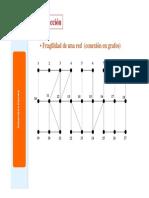 Tema 2-Conectividad-1dpp.pdf