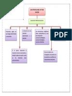 mapa actos de habla de Van Dijk.docx