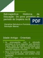 Estrutura e Funcionamento da Educação Básica - Aula 2.ppt