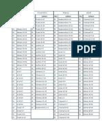 Plano de leitura biblica_Cronologica.docx
