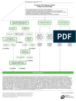Tag APS test laboratory.pdf