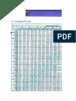 Memorias prediseno Unidades-I-fase2 - Prediseno Unidad de aeracion-500lps.xls