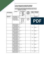 ANEXO 13 DE LAS REGLAS DE CARÁCTER GENERAL.docx