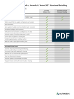 Advance Steel - AutoCAD Structural Detailing Comparison Matrix