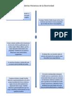 Historia de la electricidad linea del tiempo.pdf