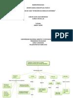 APORTE MAPA MORFOFISIOLOGIA.pdf