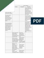 Perbedaan Seismik Refraksi dengan Seismik Refleksi.docx