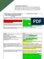 Prezentare Comparativa Prevederi Publicitate Profesionala Statut Profesie
