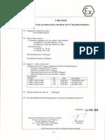Certificate- IsSeP08ATEX028X1 Addendum