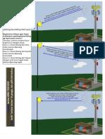 Cara pasang modem di antena Coaxial.pdf