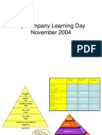 HSE Statistics Presentation Example