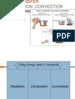 Energy Transfer Conductionconvectionradiation