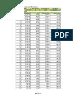 Tabela Price ClubeDosPoupadores