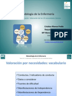 3.6-valoracion-necesidades.pdf