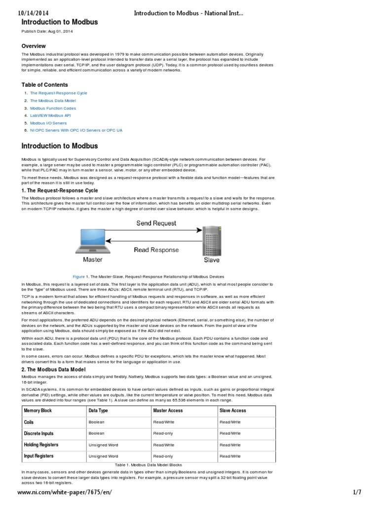 Introduction to Modbus - National Instruments | Data Type