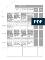 pointofview rubric