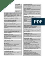 ΕΠΟ-21-Συγγραφείς-κινήματα.pdf