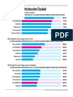 Infografia Barometro Calidad Vida.pdf