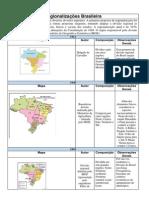 Divisão Regional Brasileira Fernanda.docx
