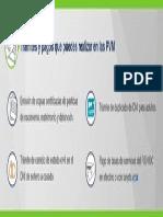 pagos-tramites-pvm-reniec.pdf